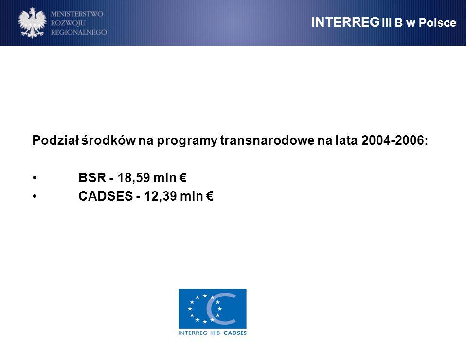 INTERREG III B w Polsce Podział środków na programy transnarodowe na lata 2004-2006: BSR - 18,59 mln CADSES - 12,39 mln