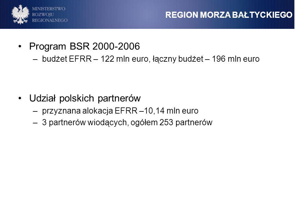 Program BSR 2000-2006 –budżet EFRR – 122 mln euro, łączny budżet – 196 mln euro Udział polskich partnerów –przyznana alokacja EFRR –10,14 mln euro –3