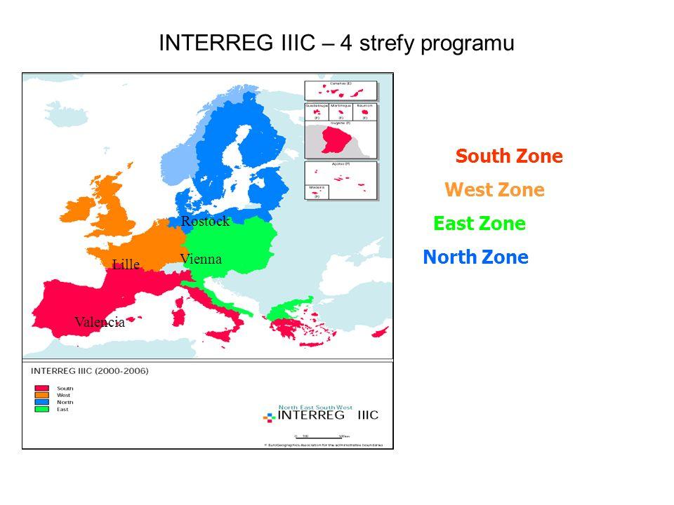 INTERREG IIIC – 4 strefy programu South Zone West Zone East Zone North Zone Rostock Lille Vienna Valencia