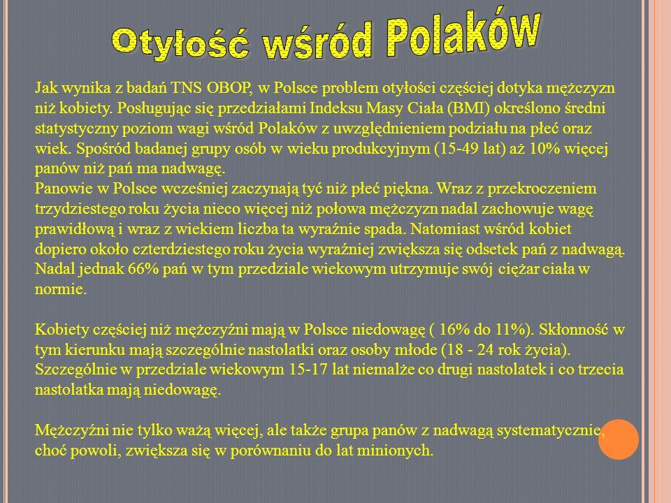 O TYŁOŚĆ WŚRÓD P OLAKÓW Jak wynika z badań TNS OBOP, w Polsce problem otyłości częściej dotyka mężczyzn niż kobiety. Posługując się przedziałami Indek