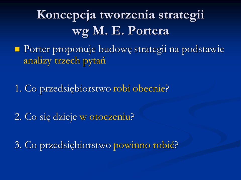 Koncepcja tworzenia strategii wg M. E. Portera Porter proponuje budowę strategii na podstawie analizy trzech pytań Porter proponuje budowę strategii n