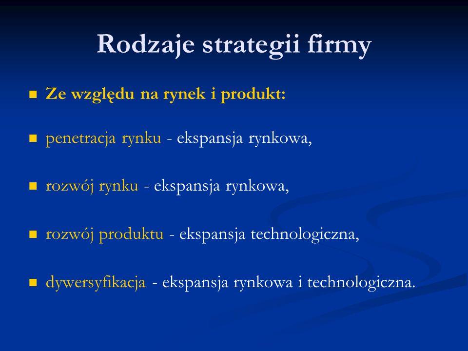 Rodzaje strategii firmy Ze względu na rynek i produkt: penetracja rynku - ekspansja rynkowa, rozwój rynku - ekspansja rynkowa, rozwój produktu - ekspa