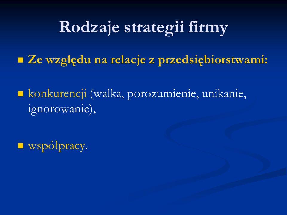 Rodzaje strategii firmy Ze względu na relacje z przedsiębiorstwami: konkurencji (walka, porozumienie, unikanie, ignorowanie), współpracy.