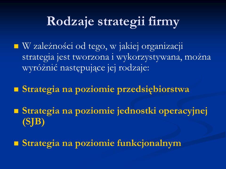 Rodzaje strategii firmy W zależności od tego, w jakiej organizacji strategia jest tworzona i wykorzystywana, można wyróżnić następujące jej rodzaje: S
