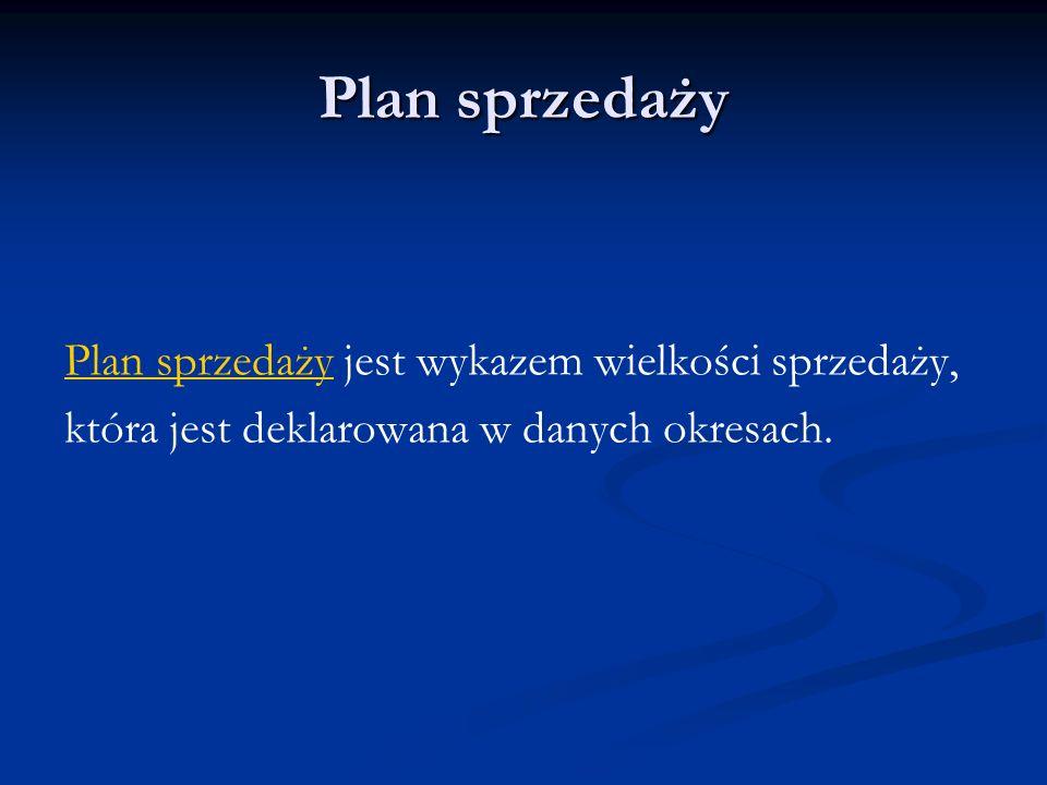 Plan sprzedaży Plan sprzedaży jest wykazem wielkości sprzedaży, która jest deklarowana w danych okresach.