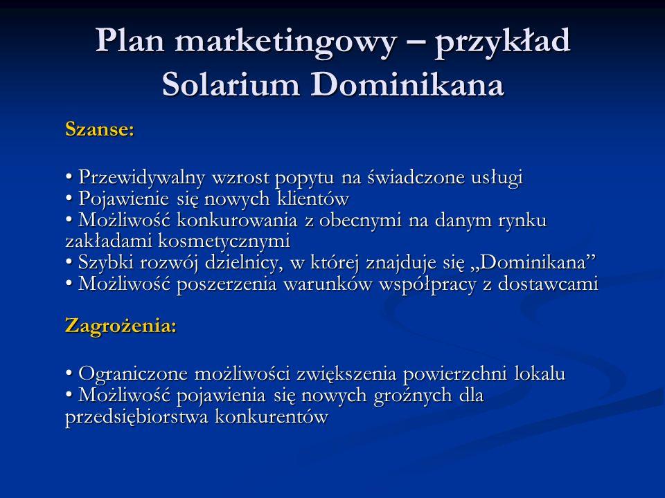 Plan marketingowy – przykład Solarium Dominikana Szanse: Przewidywalny wzrost popytu na świadczone usługi Pojawienie się nowych klientów Możliwość kon