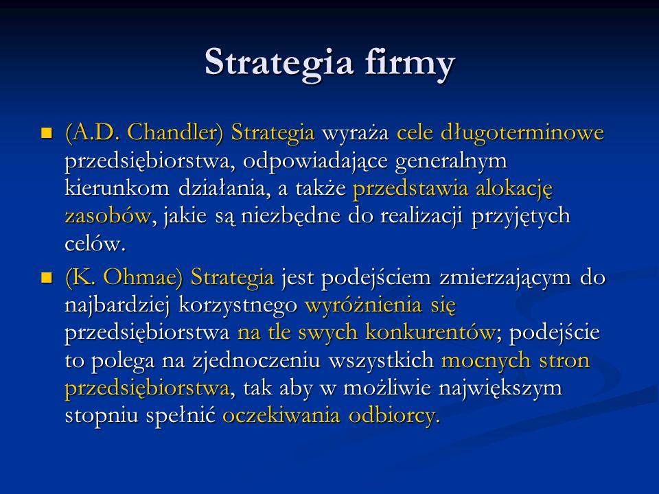 Strategia firmy (A.D. Chandler) Strategia wyraża cele długoterminowe przedsiębiorstwa, odpowiadające generalnym kierunkom działania, a także przedstaw