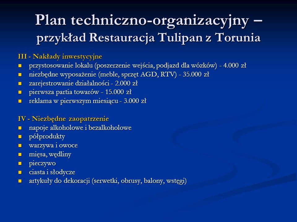 Plan techniczno-organizacyjny – przykład Restauracja Tulipan z Torunia III - Nakłady inwestycyjne przystosowanie lokalu (poszerzenie wejścia, podjazd