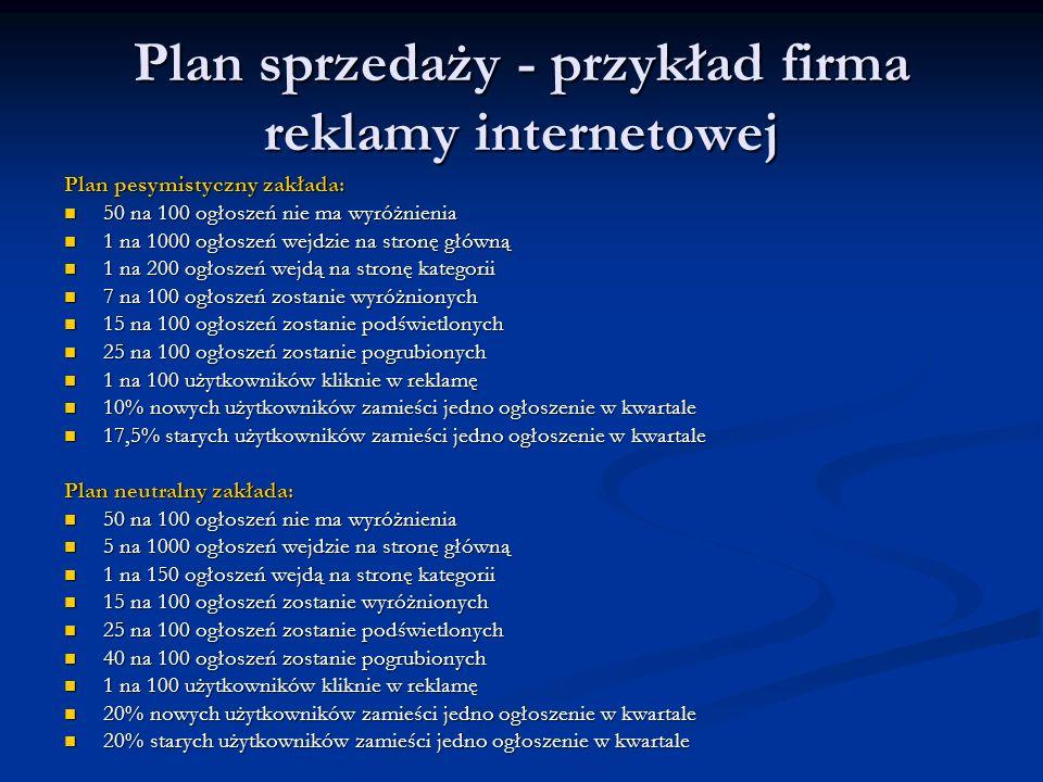 Plan sprzedaży - przykład firma reklamy internetowej Plan pesymistyczny zakłada: 50 na 100 ogłoszeń nie ma wyróżnienia 50 na 100 ogłoszeń nie ma wyróż