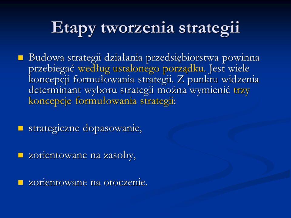 Etapy tworzenia strategii Budowa strategii działania przedsiębiorstwa powinna przebiegać według ustalonego porządku. Jest wiele koncepcji formułowania