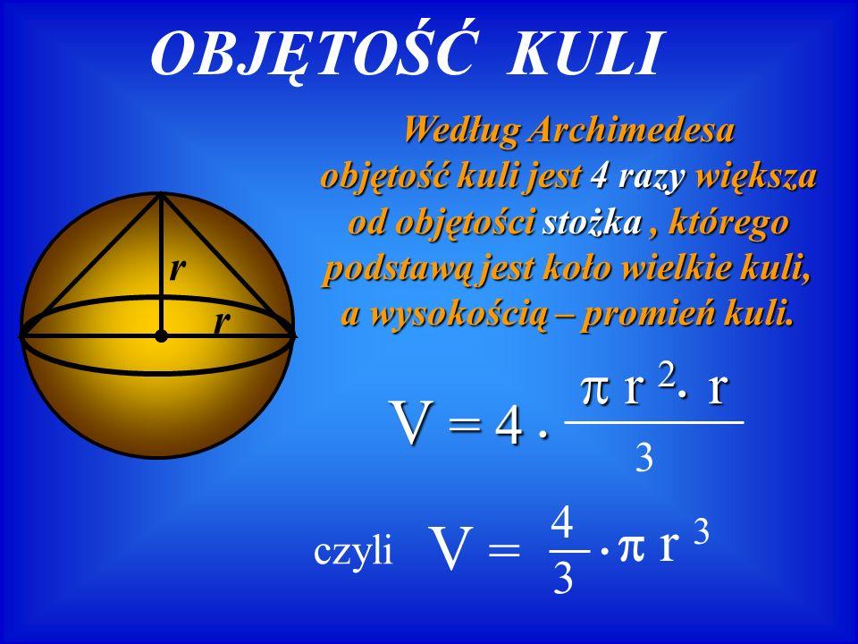 OBJĘTOŚĆ KULI Według Archimedesa objętość kuli jest 4 razy większa od objętości stożka, którego podstawą jest koło wielkie kuli, a wysokością – promie