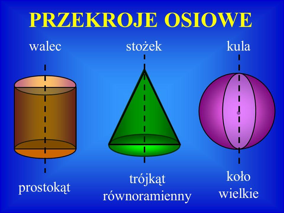 PRZEKROJE OSIOWE prostokąt koło wielkie trójkąt równoramienny kulastożekwalec