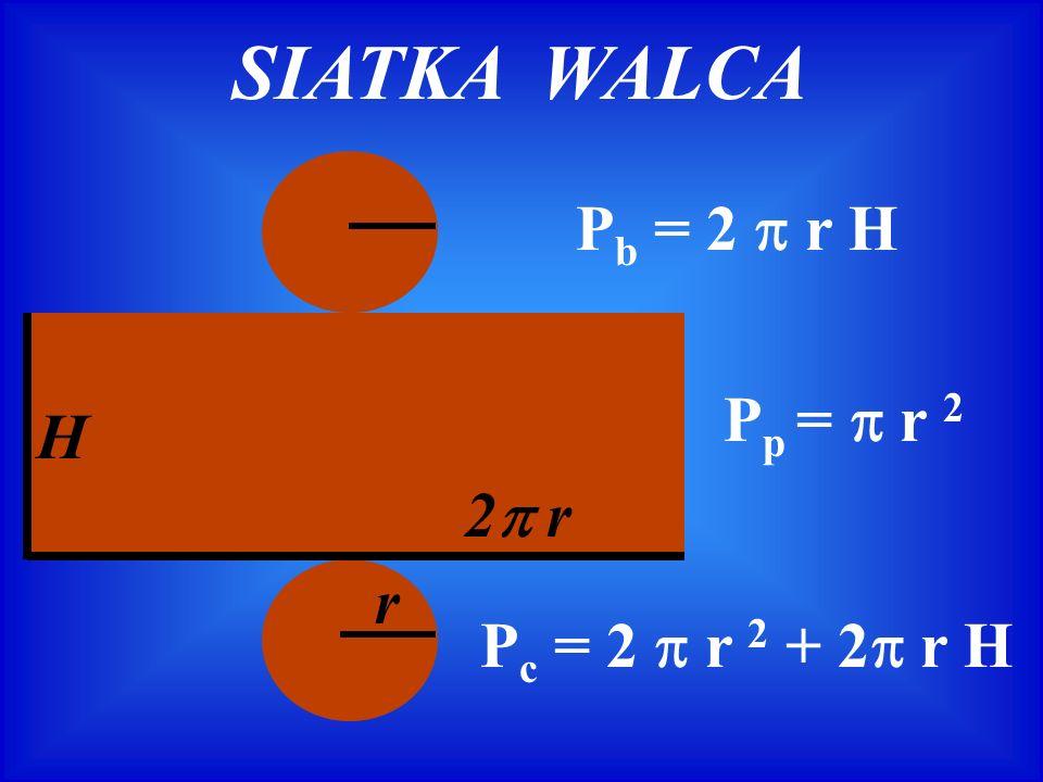 SIATKA WALCA r H 2 r P b = 2 r H P p = r 2 P c = 2 r 2 + 2 r H
