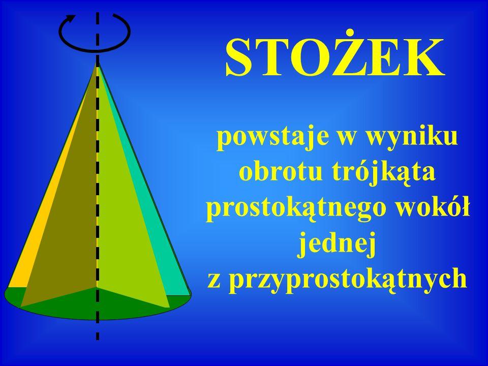H r H r l l OPIS STOŻKA - promień podstawy - wysokość stożka - tworząca stożka O S - spodek wysokości O S- wierzchołek stożka