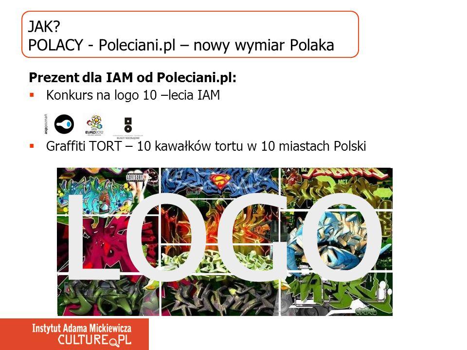JAK? POLACY - Poleciani.pl – nowy wymiar Polaka Prezent dla IAM od Poleciani.pl: Konkurs na logo 10 –lecia IAM Graffiti TORT – 10 kawałków tortu w 10