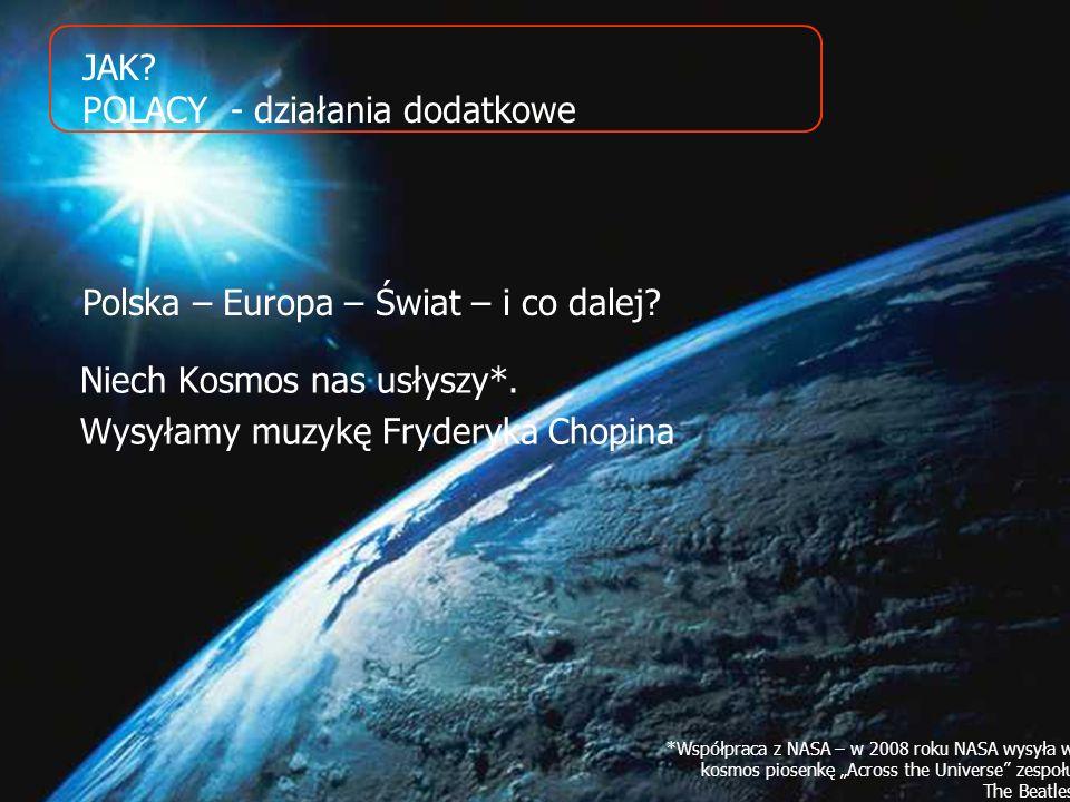 Niech Kosmos nas usłyszy*. Wysyłamy muzykę Fryderyka Chopina JAK? POLACY - działania dodatkowe Polska – Europa – Świat – i co dalej? *Współpraca z NAS