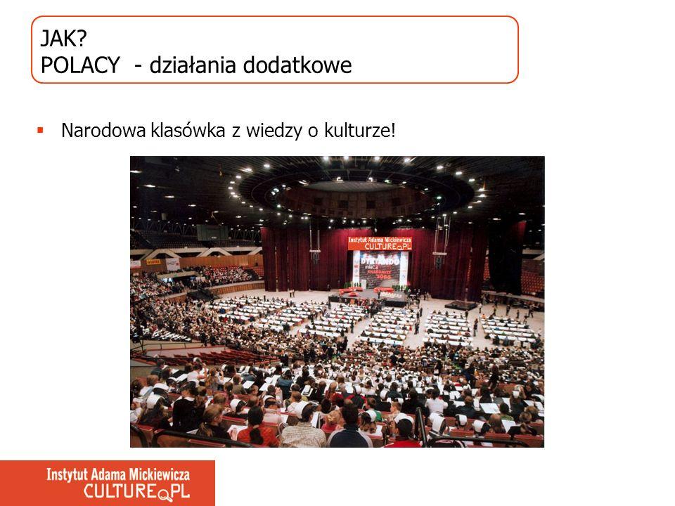 JAK? POLACY - działania dodatkowe Narodowa klasówka z wiedzy o kulturze!