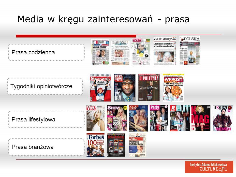 Media w kręgu zainteresowań - prasa Tygodniki opiniotwórcze Prasa codzienna Prasa lifestylowa Prasa branżowa
