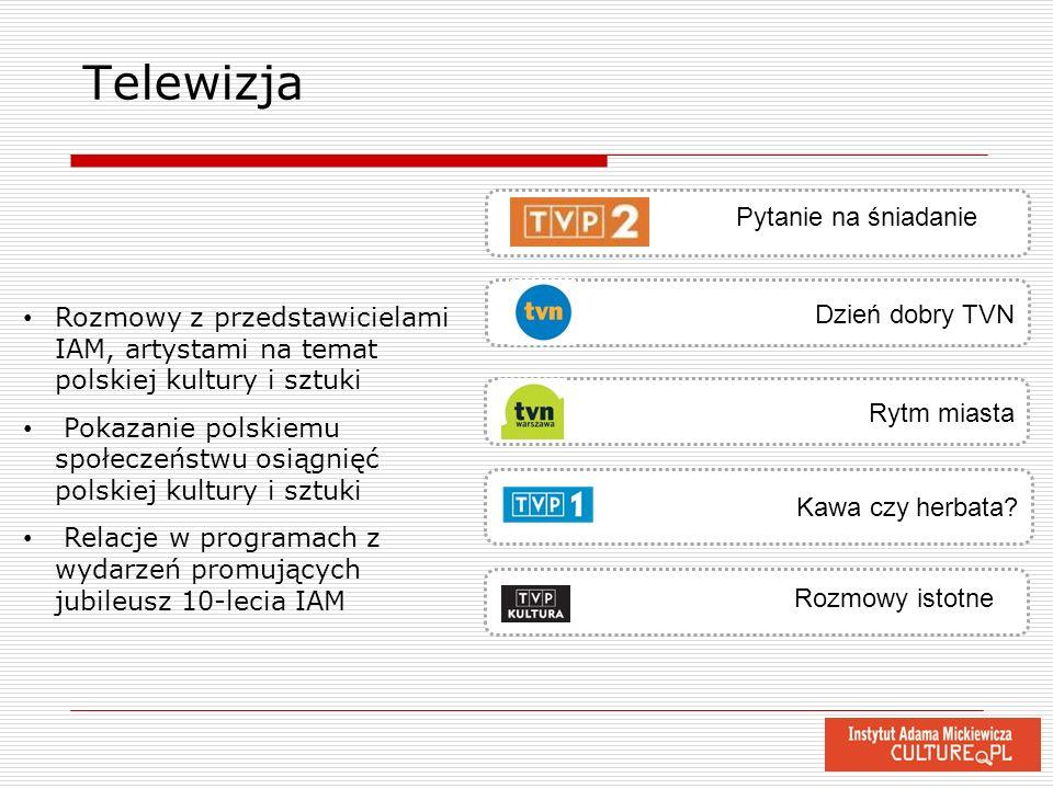 Telewizja Rozmowy z przedstawicielami IAM, artystami na temat polskiej kultury i sztuki Pokazanie polskiemu społeczeństwu osiągnięć polskiej kultury i