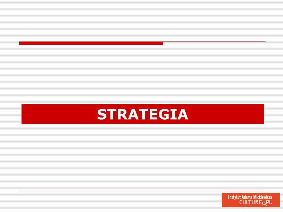 Strategia IAM Wolność Obchody 10-lecia IAM I AM a part of the CULTURE.PL Polskie szaleństwo Kreatywność Pozyskanie wsparcia i zwiększenie rozpoznawalności IAM Media
