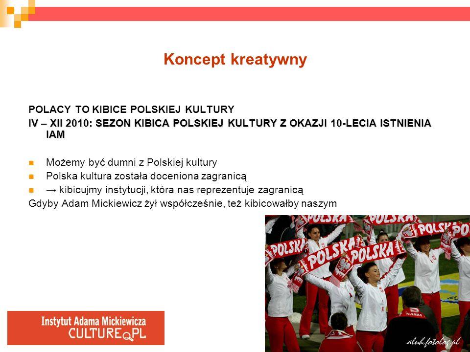 Koncept kreatywny POLACY TO KIBICE POLSKIEJ KULTURY IV – XII 2010: SEZON KIBICA POLSKIEJ KULTURY Z OKAZJI 10-LECIA ISTNIENIA IAM Możemy być dumni z Po