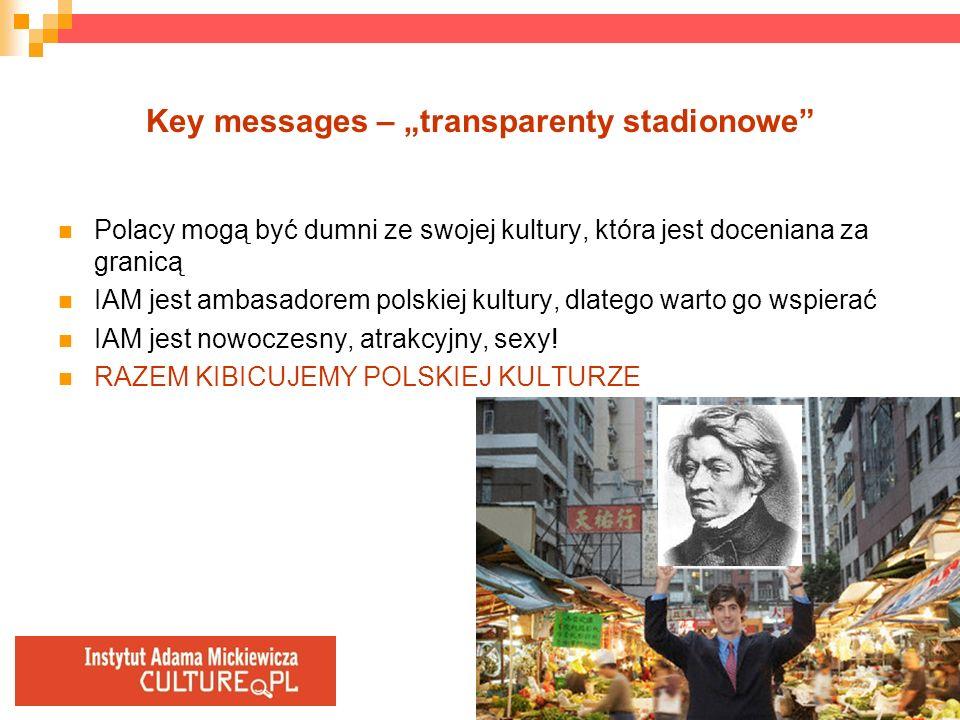 Key messages – transparenty stadionowe Polacy mogą być dumni ze swojej kultury, która jest doceniana za granicą IAM jest ambasadorem polskiej kultury,