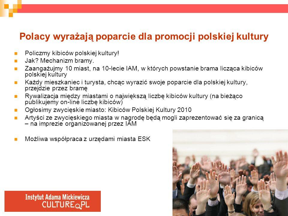 Polacy wyrażają poparcie dla promocji polskiej kultury Policzmy kibiców polskiej kultury! Jak? Mechanizm bramy. Zaangażujmy 10 miast, na 10-lecie IAM,
