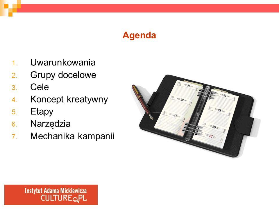 Agenda 1. Uwarunkowania 2. Grupy docelowe 3. Cele 4. Koncept kreatywny 5. Etapy 6. Narzędzia 7. Mechanika kampanii