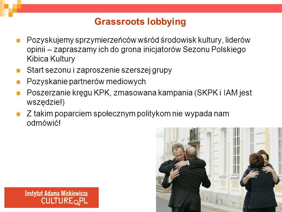 Grassroots lobbying Pozyskujemy sprzymierzeńców wśród środowisk kultury, liderów opinii – zapraszamy ich do grona inicjatorów Sezonu Polskiego Kibica