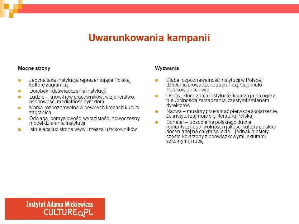 Uwarunkowania kampanii Mocne strony Jedyna taka instytucja reprezentująca Polską kulturę zagranicą Dorobek i doświadczenie instytucji Ludzie – know-ho