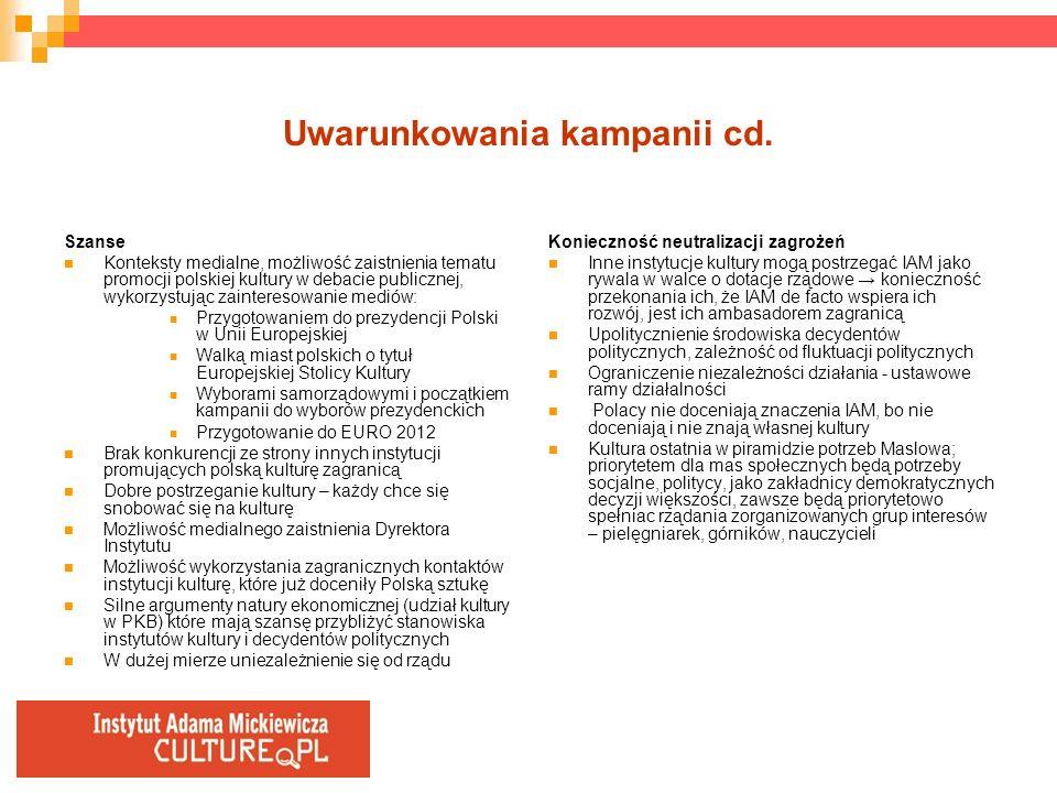 Uwarunkowania kampanii cd. Szanse Konteksty medialne, możliwość zaistnienia tematu promocji polskiej kultury w debacie publicznej, wykorzystując zaint