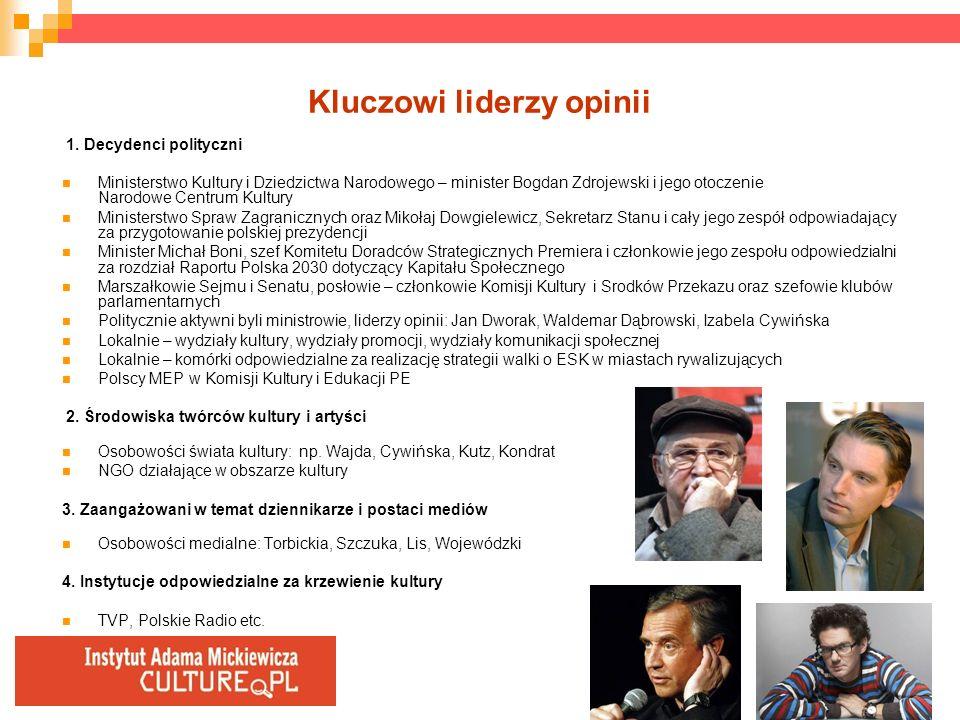 Cele Nagłośnić obchody 10lecia, zaangażować w nie jak najszerszą grupę społeczeństwa, instytucje kultury i polityków Wypromować markę IAM w Polsce, jako instytucja potrzebnej, odnoszącej sukcesy Uwspółcześnić i przybliżyć Adama Mickiewicza, przedstawić go jako emanację polskiej wolności, romantycznego ducha i sukcesu Przekonać o potrzebie działalności IAM IAM tworzy nowy image Polski – jako kreatywnego zagłębia Europy Uświadomić opinii publicznej oraz decydentom, że wydatki na kulturę, to inwestycja, która przynosi zyski dotowane instytucje kultury nie są gospodarczym pasożytem Pozyskanie przychylności decydentów politycznych Zwiększenia nakładów na kulturę Przychylne ustawodawstwo Pozyskanie przychylności innych instytucji kultury, przekonanie ich, że IAM nie jest ich rywalem a ambasadorem ich działalności zagranicą