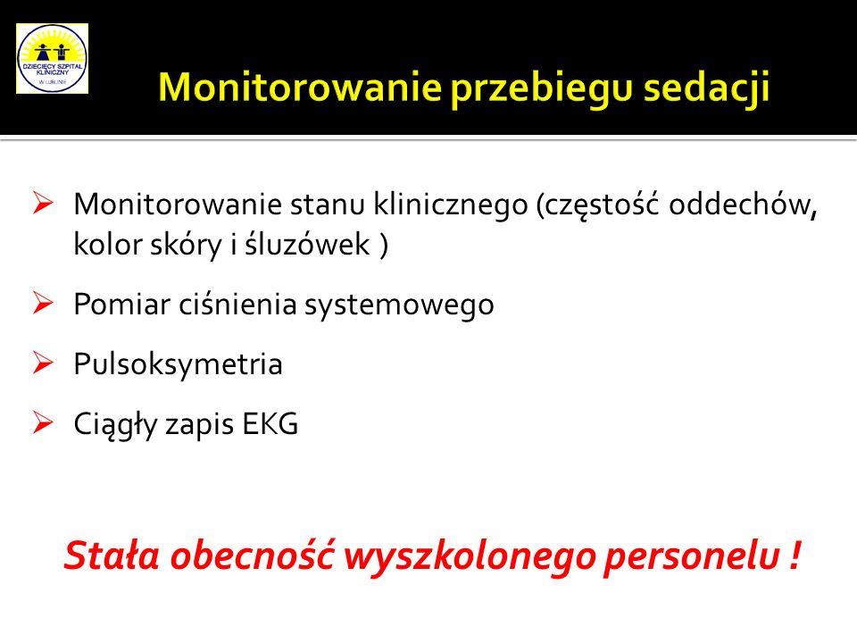 Monitorowanie stanu klinicznego (częstość oddechów, kolor skóry i śluzówek ) Pomiar ciśnienia systemowego Pulsoksymetria Ciągły zapis EKG Stała obecno