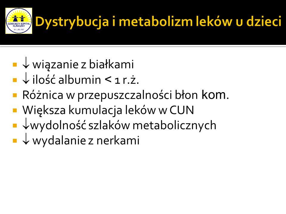wiązanie z białkami ilość albumin < 1 r. ż. Różnica w przepuszczalności błon kom. Większa kumulacja leków w CUN wydolność szlaków metabolicznych wydal