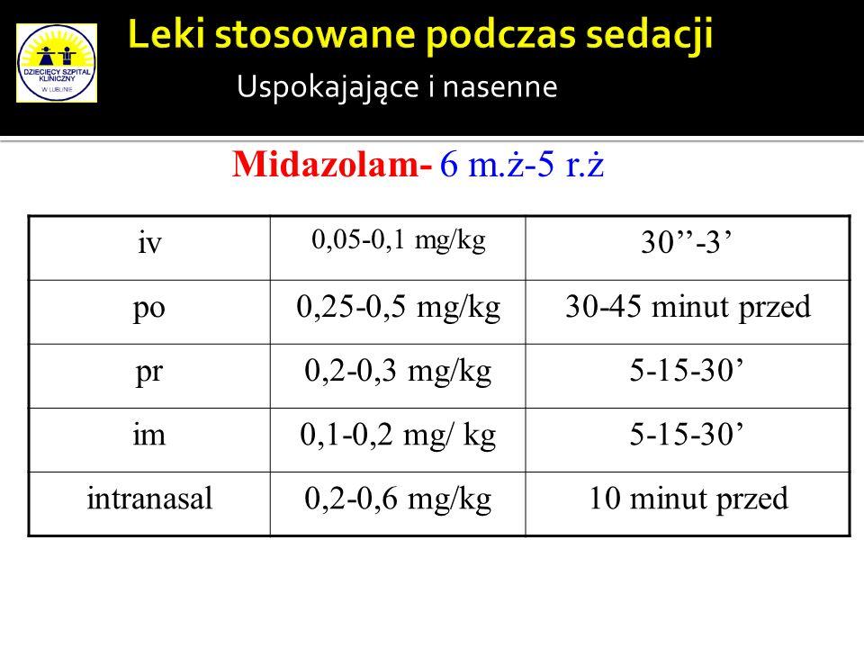 Uspokajające i nasenne iv 0,05-0,1 mg/kg 30-3 po0,25-0,5 mg/kg30-45 minut przed pr0,2-0,3 mg/kg5-15-30 im0,1-0,2 mg/ kg5-15-30 intranasal0,2-0,6 mg/kg