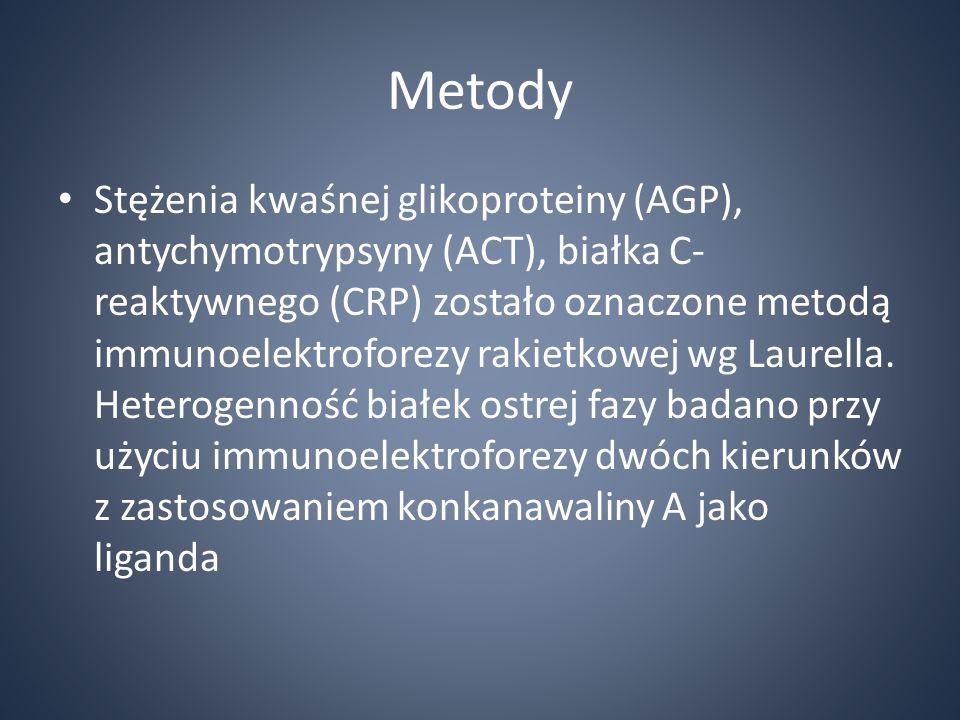 Metody Stężenia kwaśnej glikoproteiny (AGP), antychymotrypsyny (ACT), białka C- reaktywnego (CRP) zostało oznaczone metodą immunoelektroforezy rakietk