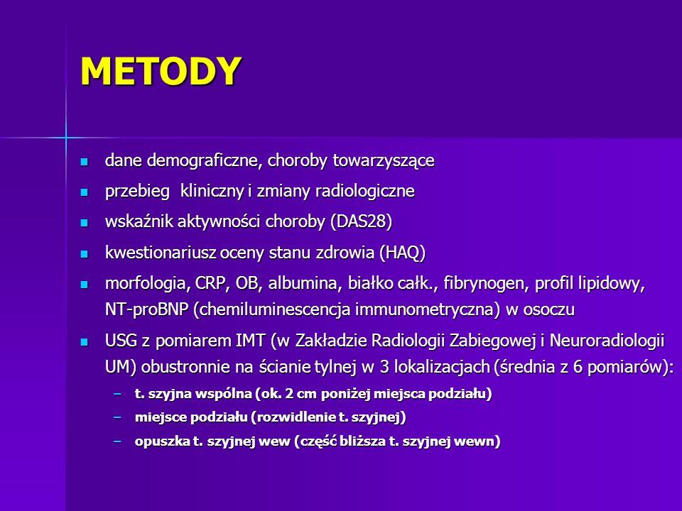 METODY dane demograficzne, choroby towarzyszące dane demograficzne, choroby towarzyszące przebieg kliniczny i zmiany radiologiczne przebieg kliniczny