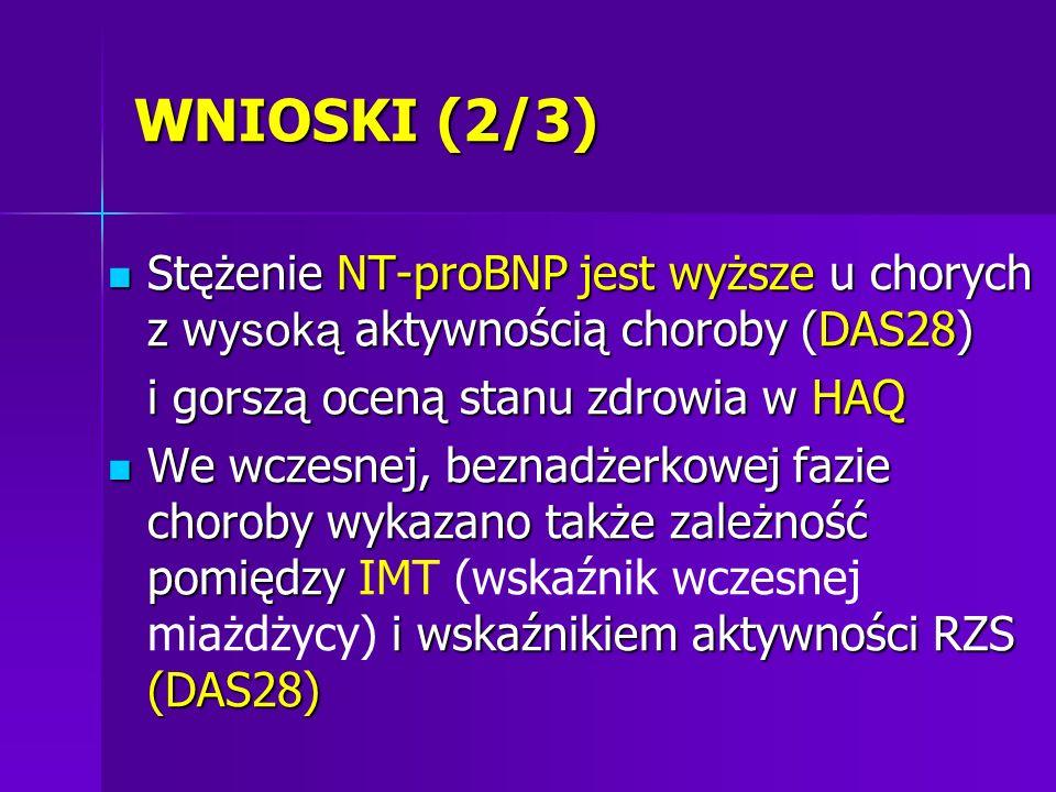 WNIOSKI (2/3) Stężenie NT-proBNP jest wyższe u chorych z w ysoką aktywnością choroby (DAS28) Stężenie NT-proBNP jest wyższe u chorych z w ysoką aktywn