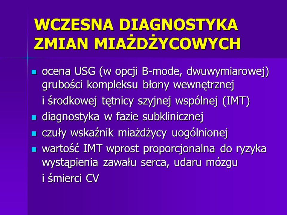 WCZESNA DIAGNOSTYKA ZMIAN MIAŻDŻYCOWYCH ocena USG (w opcji B-mode, dwuwymiarowej) grubości kompleksu błony wewnętrznej ocena USG (w opcji B-mode, dwuw