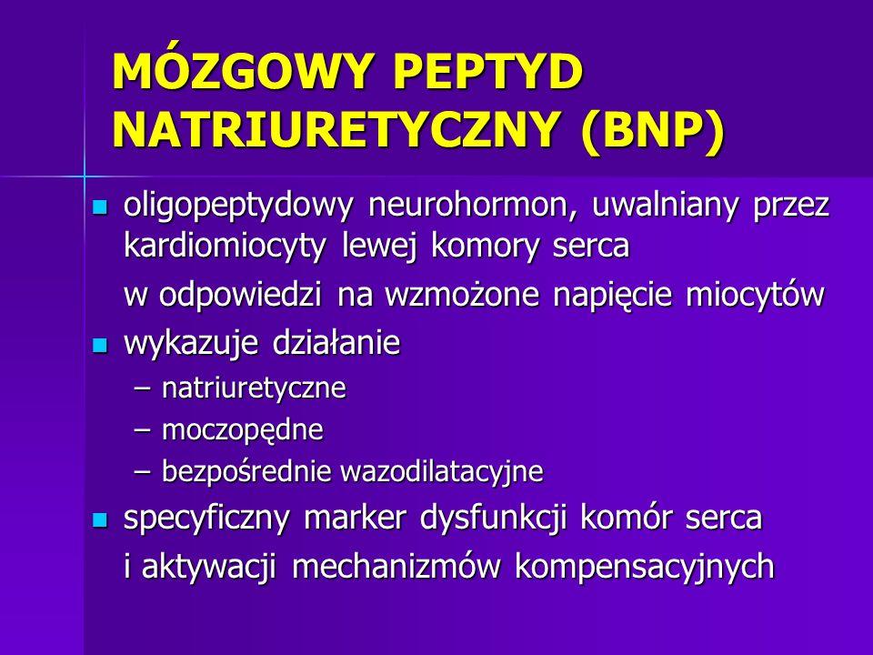 MÓZGOWY PEPTYD NATRIURETYCZNY (BNP) oligopeptydowy neurohormon, uwalniany przez kardiomiocyty lewej komory serca oligopeptydowy neurohormon, uwalniany