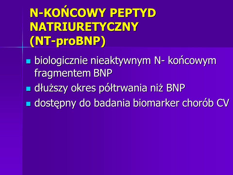 N-KOŃCOWY PEPTYD NATRIURETYCZNY (NT-proBNP) biologicznie nieaktywnym N- końcowym fragmentem BNP biologicznie nieaktywnym N- końcowym fragmentem BNP dł