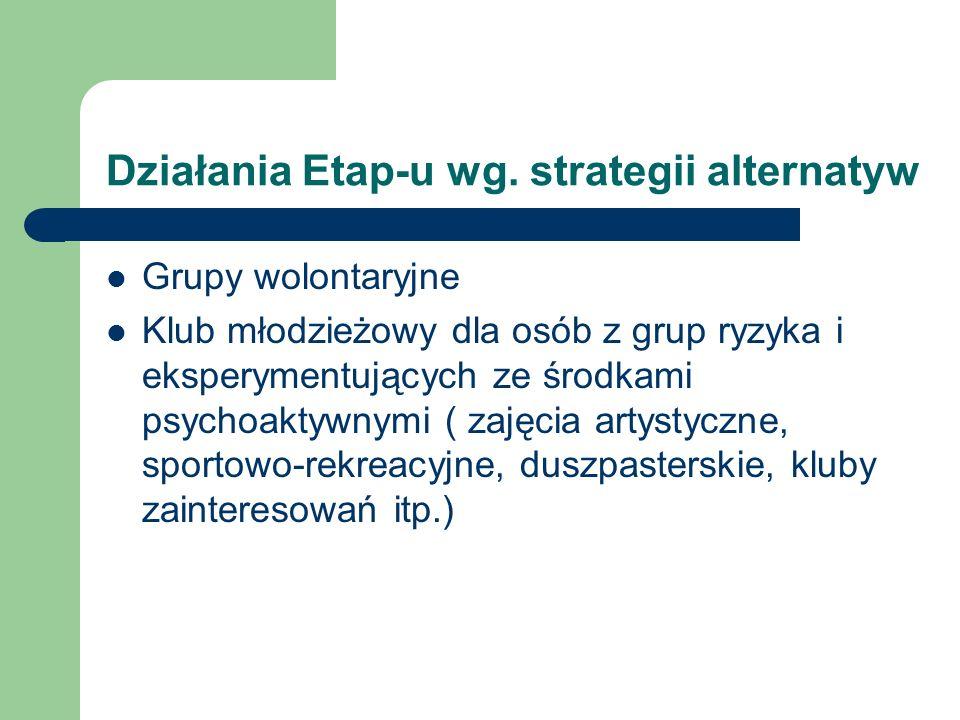 Zapraszamy do współpracy Młodzieżowy Ośrodek Terapii i Readaptacji ETAP ul.