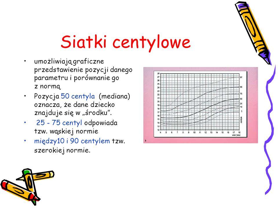 Siatki centylowe umożliwiają graficzne przedstawienie pozycji danego parametru i porównanie go z normą Pozycja 50 centyla (mediana) oznacza, że dane d