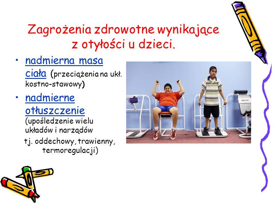 Zagrożenia zdrowotne wynikające z otyłości u dzieci. nadmierna masa ciała ( przeciążenia na ukł. kostno-stawowy) nadmierne otłuszczenie (upośledzenie
