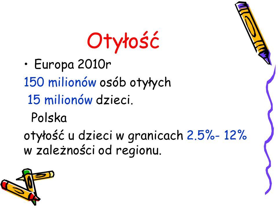 Otyłość Europa 2010r 150 milionów osób otyłych 15 milionów dzieci. Polska otyłość u dzieci w granicach 2.5%- 12% w zależności od regionu.