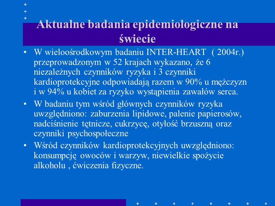 Aktualne badania epidemiologiczne na świecie W wieloośrodkowym badaniu INTER-HEART ( 2004r.) przeprowadzonym w 52 krajach wykazano, że 6 niezależnych