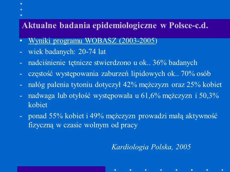 Aktualne badania epidemiologiczne w Polsce-c.d. Wyniki programu WOBASZ (2003-2005) -wiek badanych: 20-74 lat -nadciśnienie tętnicze stwierdzono u ok..