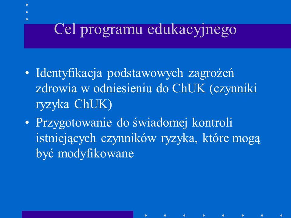 Cel programu edukacyjnego Identyfikacja podstawowych zagrożeń zdrowia w odniesieniu do ChUK (czynniki ryzyka ChUK) Przygotowanie do świadomej kontroli
