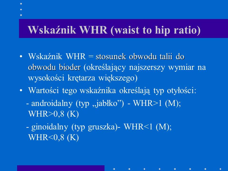 Wskaźnik WHR (waist to hip ratio) stosunek obwodu talii do obwodu bioderWskaźnik WHR = stosunek obwodu talii do obwodu bioder (określający najszerszy