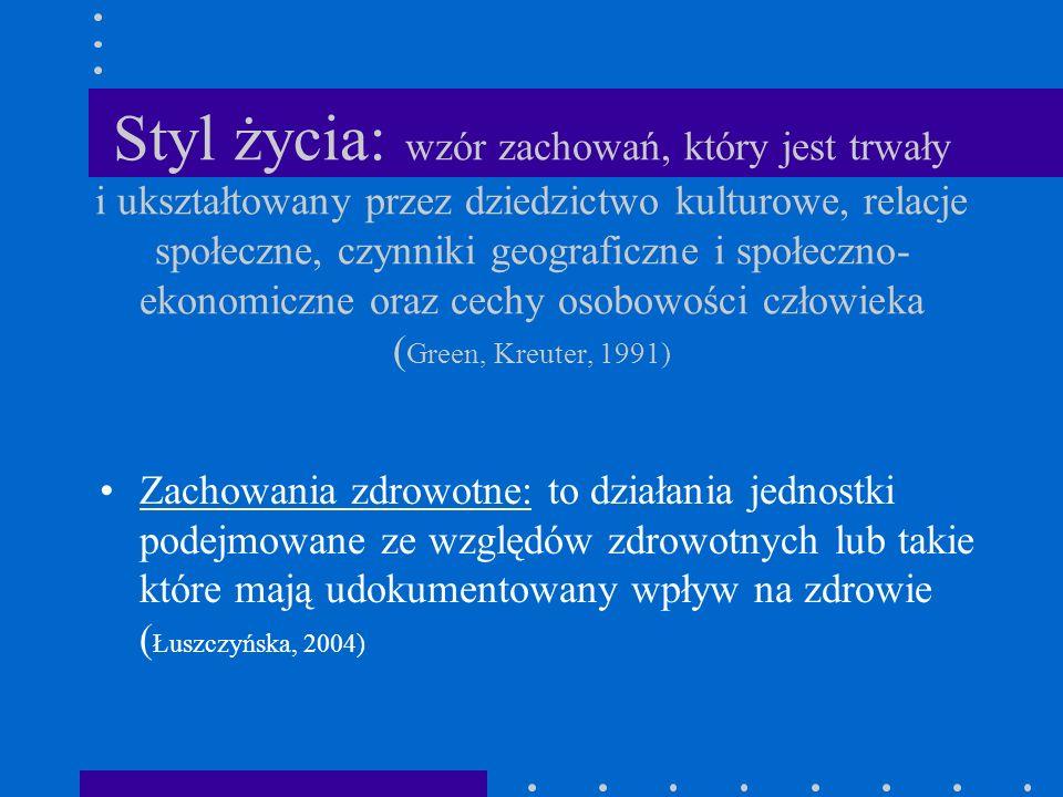 Miejsce zdrowia w systemie wartości Polaków Raport CBOS (2004r) Zdrowie własne i rodziny na drugim miejscu w hierarchii wartości -67% badanych Diagnoza Społeczna (wg.Czapiński, 2005r.) Zdrowie na pierwszym miejscu spośród 13 wartości określonych i jednej nieokreślonej - 65% badanych